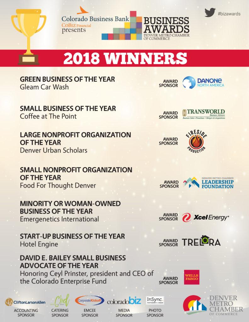 2018 Business Awards winners